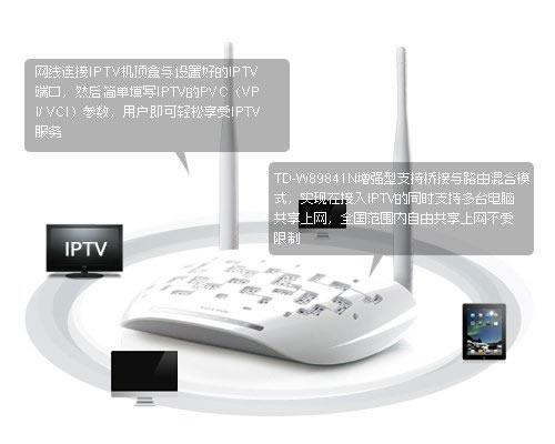 ADSL猫+无线路由器WIFI一体机(TP-LINK TD-W89841N增强型300M)